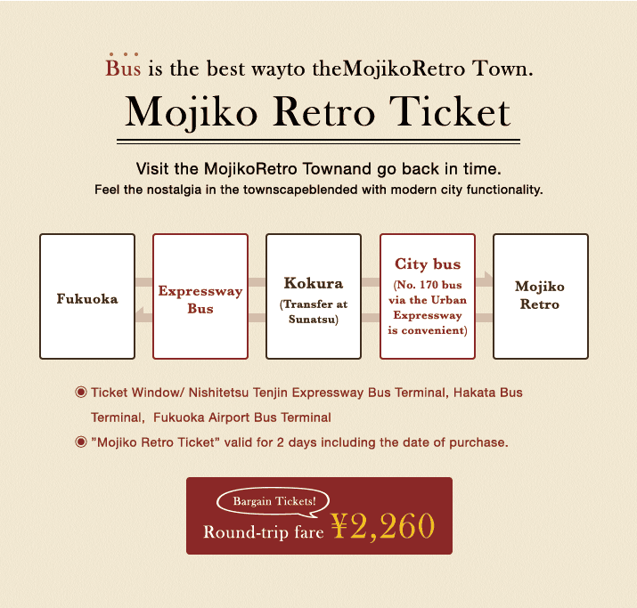 Mojiko Retro Ticket