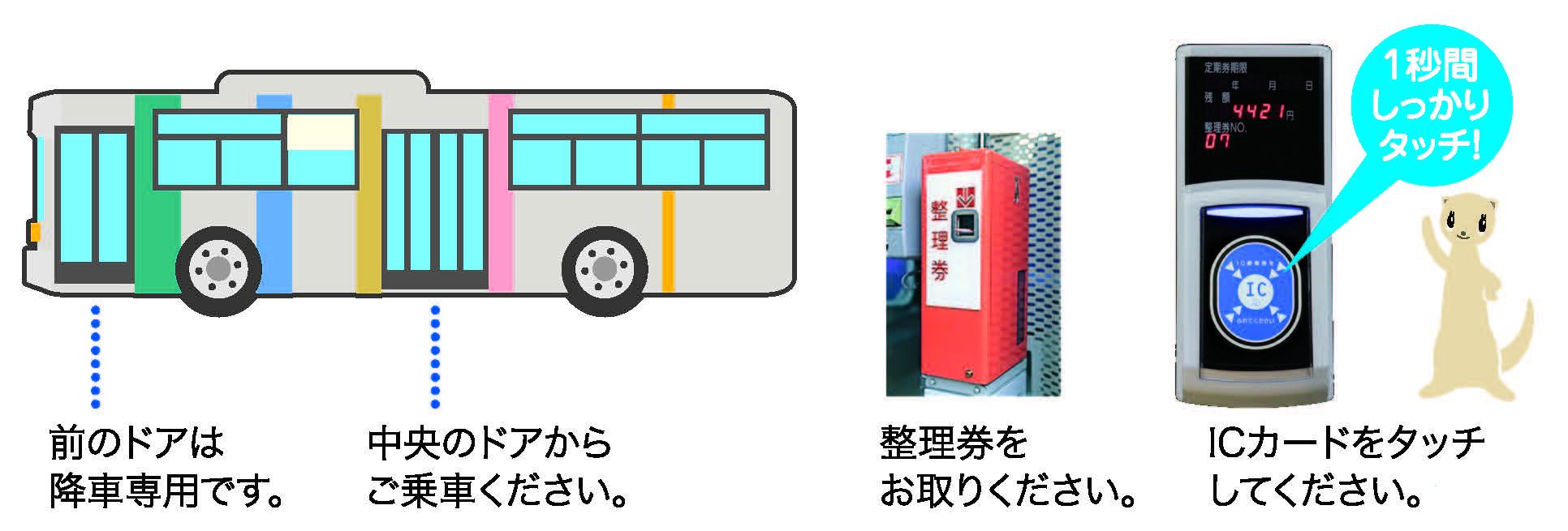 定期 西鉄 バス